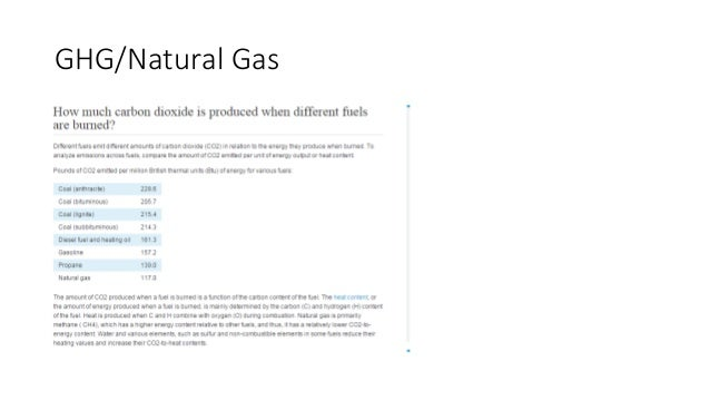 Piped Natural Gas Is Used For