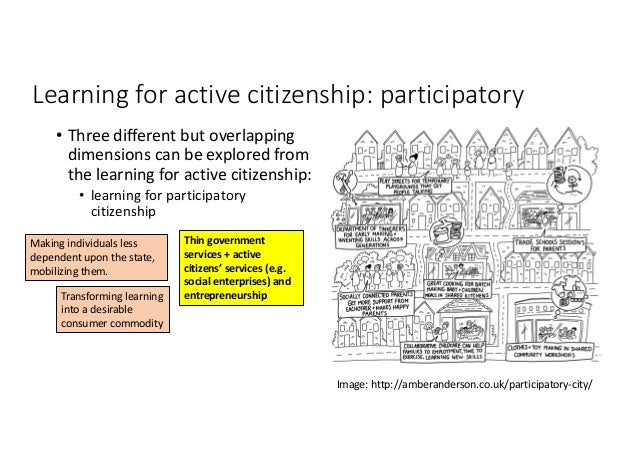 Learningforactivecitizenship:participatory • Threedifferentbutoverlapping dimensionscanbeexploredfrom thelea...