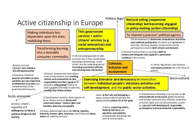 ActivecitizenshipinEurope Politico-legal Socio-economic Socio-cultural InUKthe'BigSociety'and'localism'- communi...