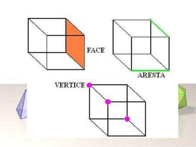 Fotos e nomes de todas as figuras geometricas 45
