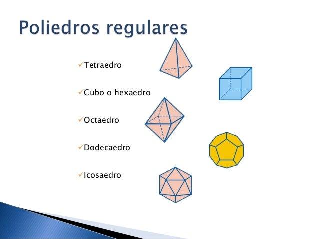 TetraedroCubo o hexaedroOctaedroDodecaedroIcosaedro