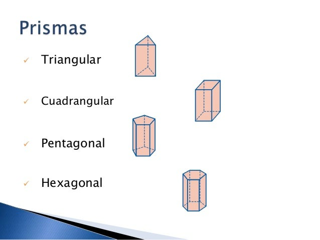  Triangular Cuadrangular Pentagonal Hexagonal