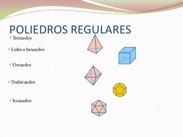 POLIEDROS REGULARESTetraedroCubo o hexaedroOctaedroDodecaedroIcosaedro