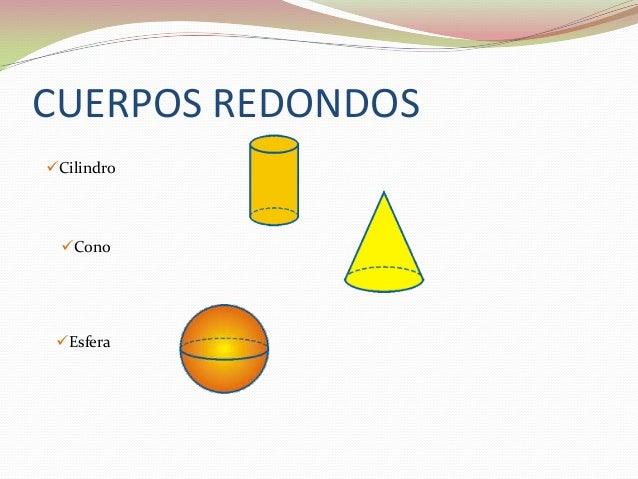 CUERPOS REDONDOSCilindro Cono Esfera