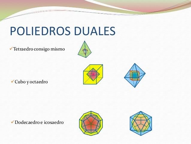 POLIEDROS DUALESTetraedro consigo mismoCubo y octaedroDodecaedro e icosaedro