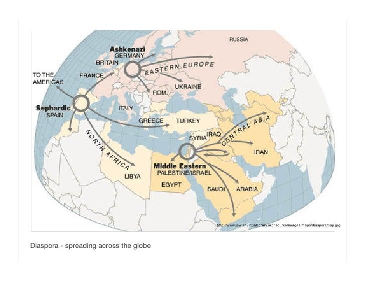 <ul><li>Diaspora - spreading across the globe </li></ul>http://www.jewishvirtuallibrary.org/jsource/images/maps/diasporama...