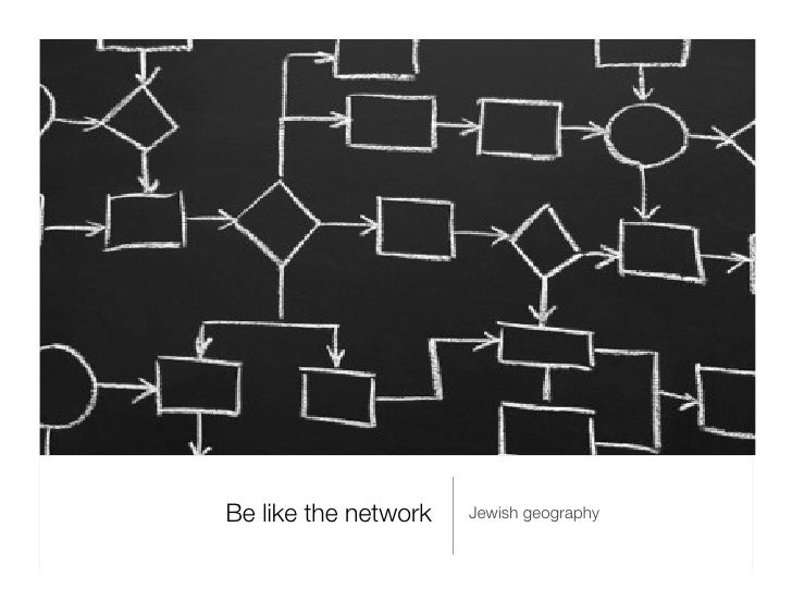 Be like the network <ul><li>Jewish geography </li></ul>