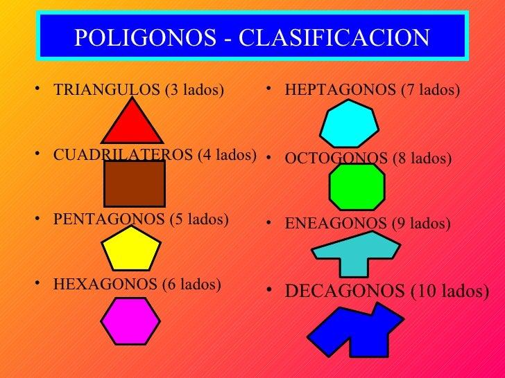 Poligonos for Cuarto definicion