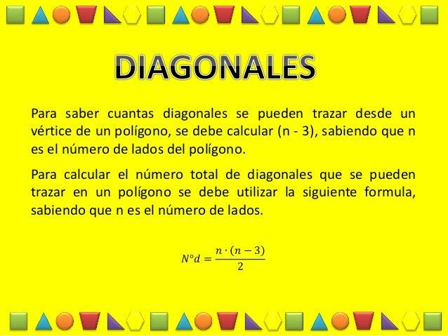 Poligonos Angulos Y Diagonales