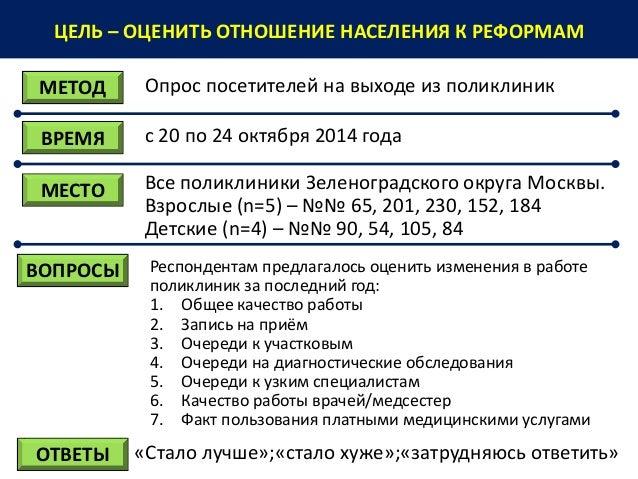 ЦЕЛЬ – ОЦЕНИТЬ ОТНОШЕНИЕ НАСЕЛЕНИЯ К РЕФОРМАМ Опрос посетителей на выходе из поликлиникМЕТОД с 20 по 24 октября 2014 годаВ...