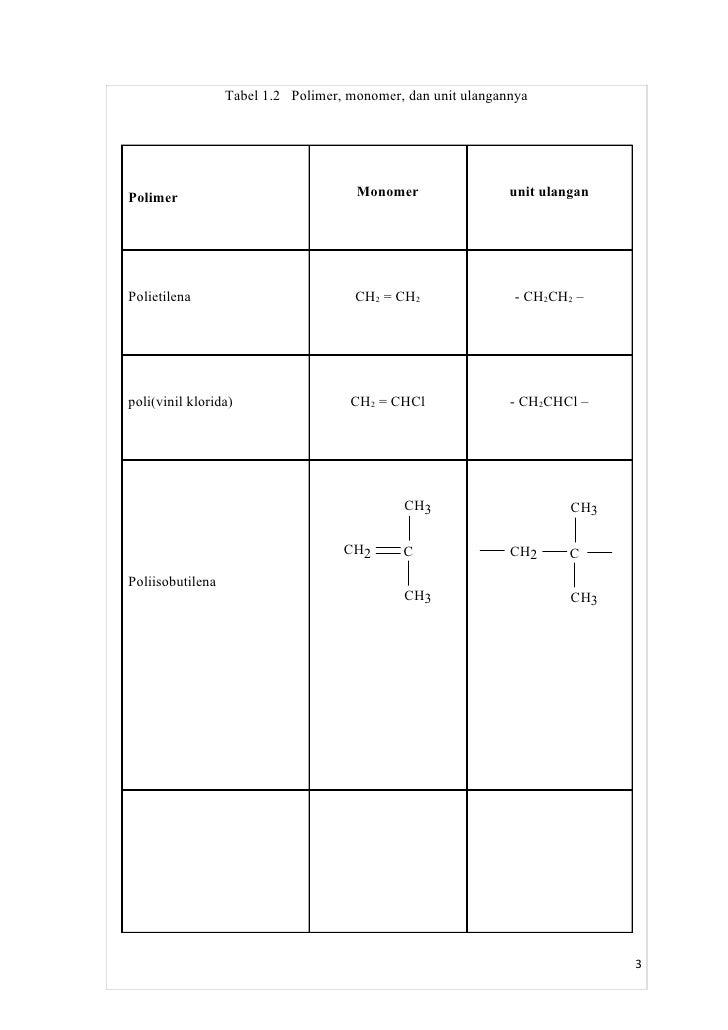 Polimer makalah 2 3 ccuart Choice Image