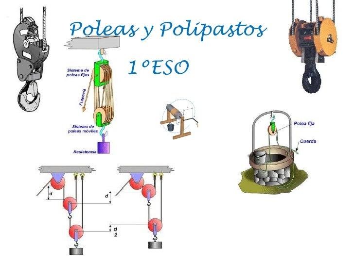 Poleas y Polipastos 1ºESO