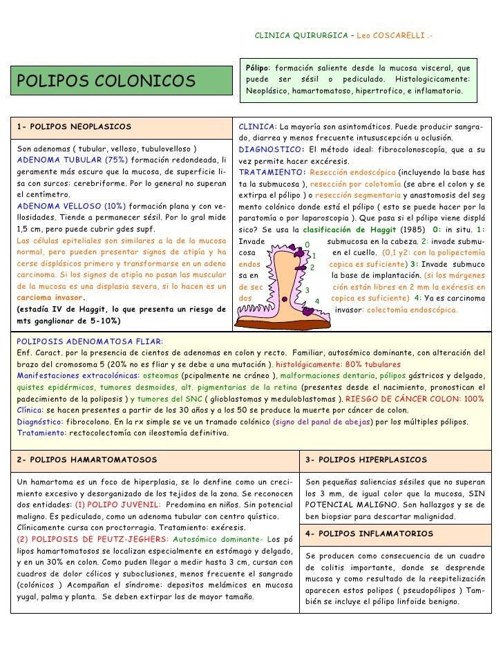 CLINICA QUIRURGICA – Leo COSCARELLI .-                                                             Pólipo: formación salie...