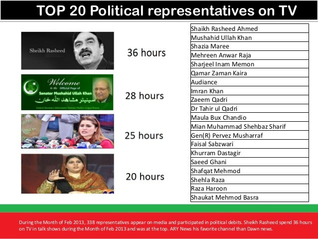 Politacal parties share in tlakshows feb 2013