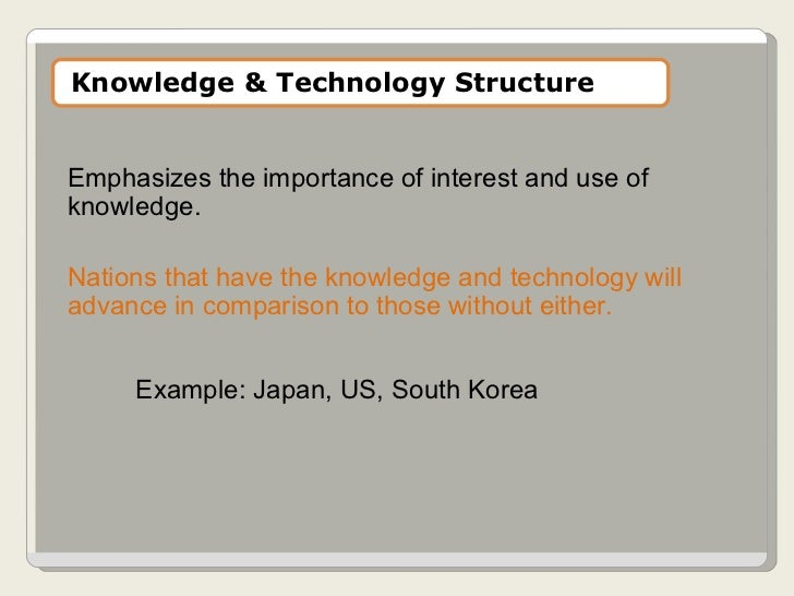 Emphasizes the importance of interest and use of knowledge. Nations that have the knowledge and technology will advance in...