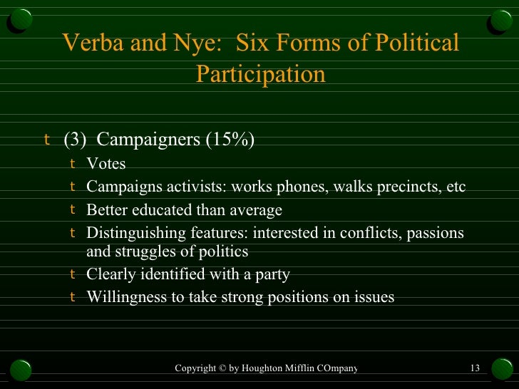 political participation Our website uses cookies to deliver safer, faster, and more customized site  experiences the three types of cookies we use are strictly necessary, analytics  and.