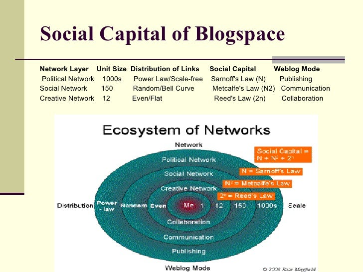 Philippines the social networking capital of