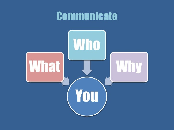 political communications The political communication program at uni is interdisciplinary and draws from both political science and communication studies political communication students study the creation.