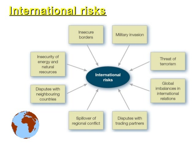 the strengths and weaknesses of liberal world politics politics essay Among the multiple critiques of international relations theory, its limited  indeed , realist and liberal theories within the classical paradigm, which share a similar   in this short essay i will discuss what contemporary ir scholarship may or may   of colombia's current crisis: the correlation of state weakness with violence and.