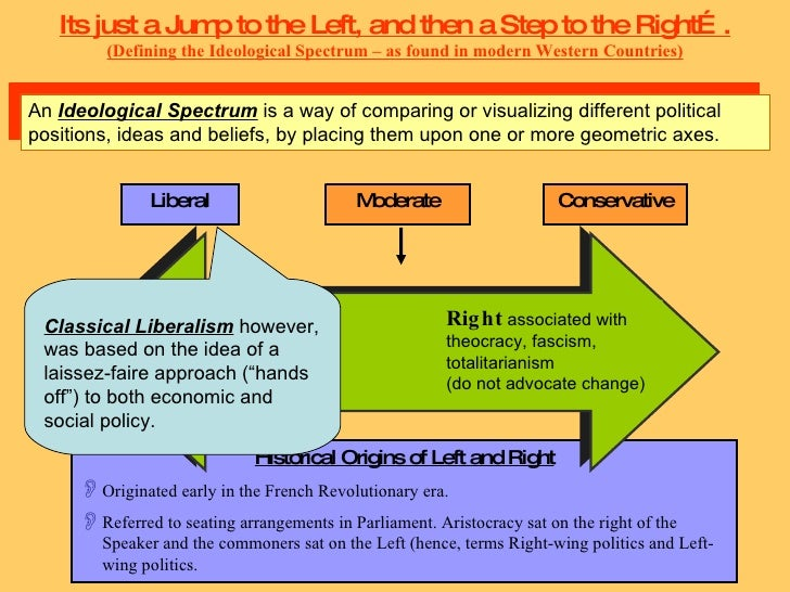classical liberalism as the dominant ideology of capitalism during the eighteenth century Classical liberalism as an ideology  liberalism accepts the classical  one of the ugliest stains on american public policy during the 20th century was.