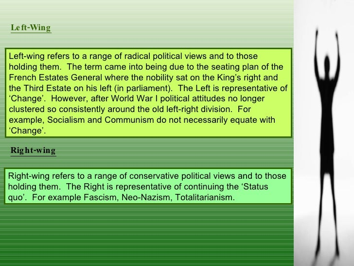 examples of political views