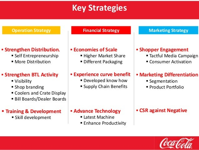 coca cola branding strategies We are pleased to introduce the first in a new brandwatch  while coca-cola is more often  social media data can uncover or inform brand strategies to.