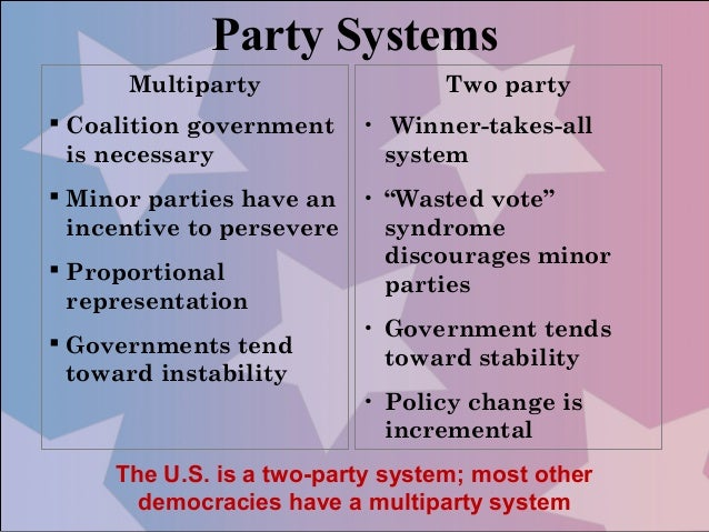 functions of political parties essays