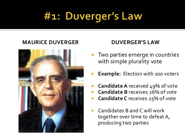 the dissection of political party systems by maurice duverger View webtinonet,books library, delicious novels books library.