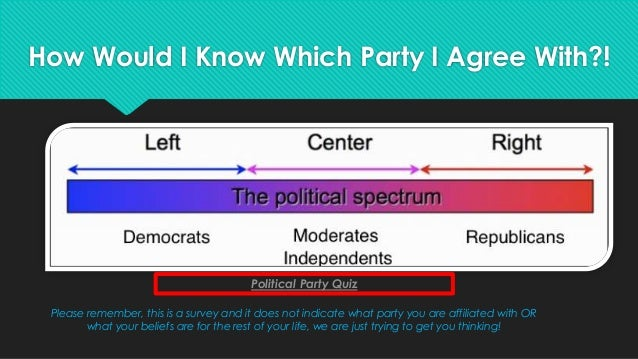 what is your political party quiz