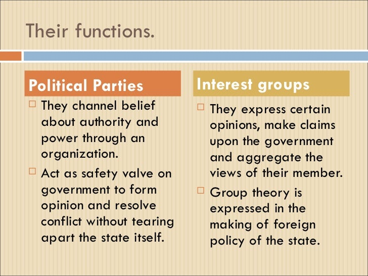 Difference between interest group and political party