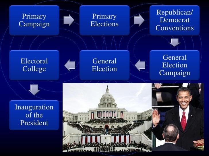 Political Parties & Election Process