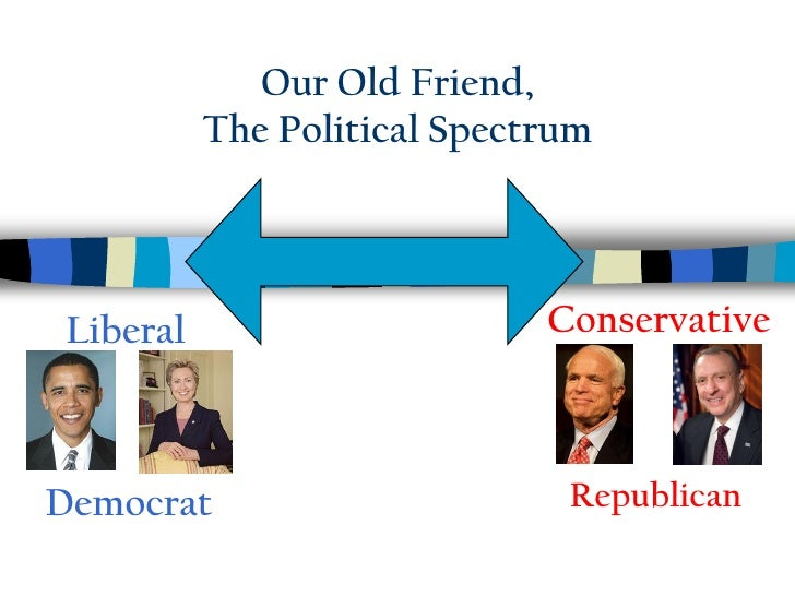 If Democrats Have Problems Holding >> Political Parties & Election Process