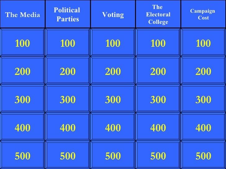 200 300 400 500 100 200 300 400 500 100 200 300 400 500 100 200 300 400 500 100 200 300 400 500 100 The Media Political  P...