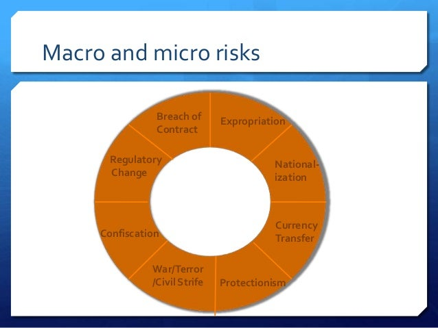 macro and micro political risk russia 2018-7-15 euler hermes provides the latest information on risk of non-payment in any given country in order to support our clients in their business activity.