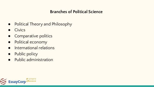 political science assignment help 3 branches of political science