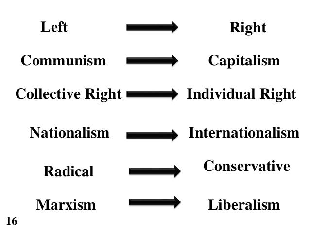 Political science (introduction)