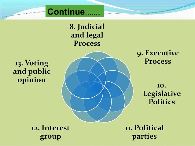 political science term papers Quick guide to citing sources  in political science papers   3 for more detail, see kate l turabian's manual for writers of term papers, .
