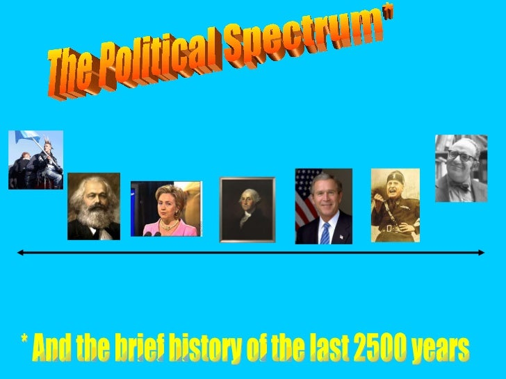 The Political Spectrum* * And the brief history of the last 2500 years