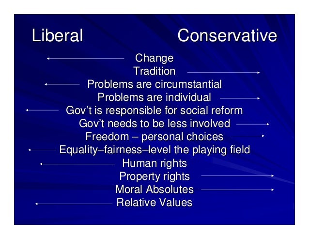 the welfare issue in the uus from the point of view of conservative and moderate sides