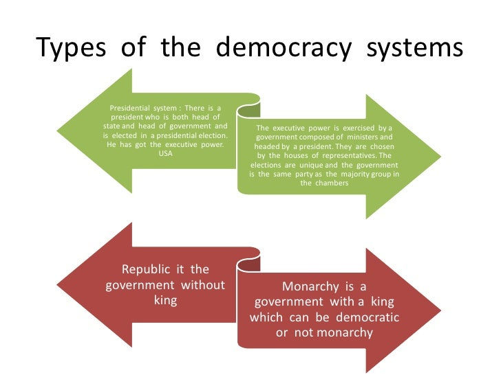 an analysis of the variety of political systems Comparative political analysis at the macro-level of political systems can reduce the  tion of a wide variety of variables in a single system,.