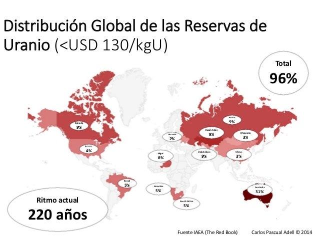 José Luís Casado - Políticas nucleares internacionales Slide 3