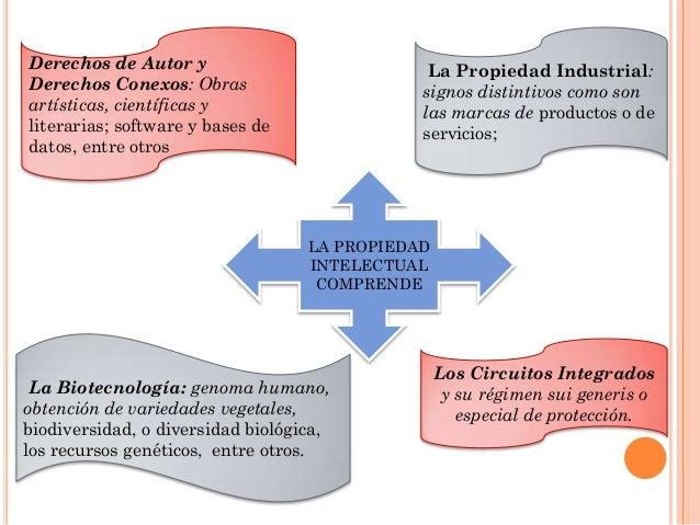 Politicas de  derechos de autor en la unad Slide 3