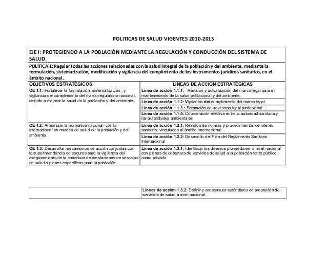 POLITICAS DE SALUD VIGENTES 2010-2015 Líneas de acción 1.3.2: Definir y consensuar estándares de prestación de servicios d...