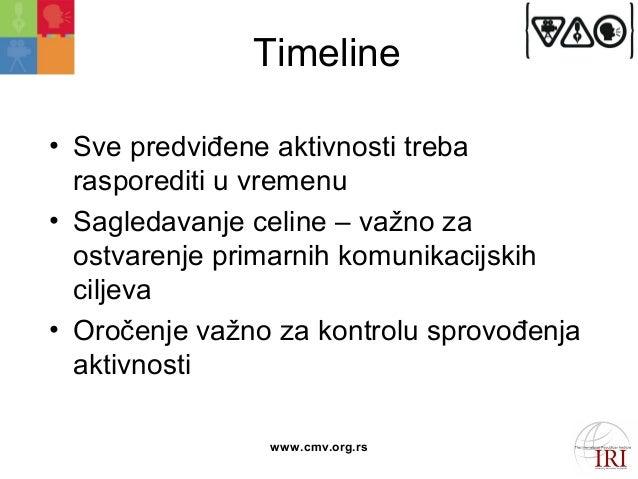 Timeline  • Sve predviđene aktivnosti treba  rasporediti u vremenu  • Sagledavanje celine – važno za  ostvarenje primarnih...