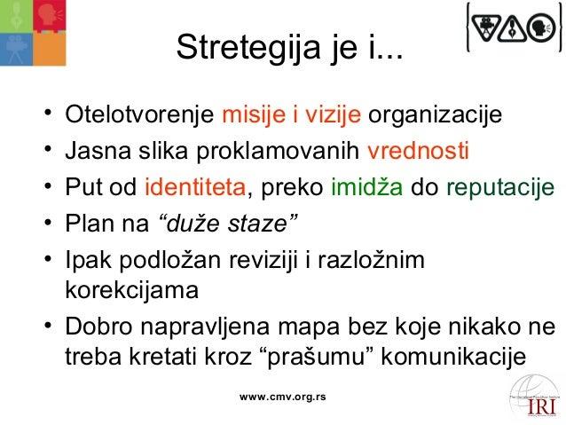 Stretegija je i...  • Otelotvorenje misije i vizije organizacije  • Jasna slika proklamovanih vrednosti  • Put od identite...