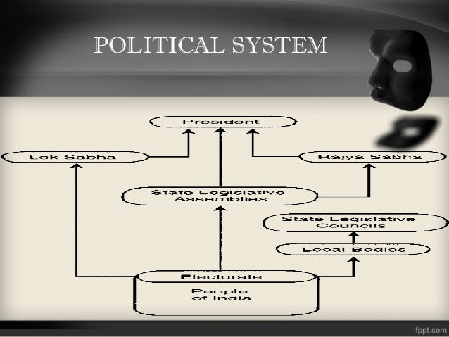 Structure of the political system