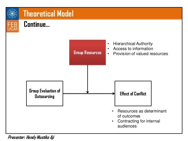 theoretical framework of human resources outsourcing Examining human resource management outsourcing in hong kong, the international journal of human resource management, 21(15) 2762-2777 bolat, tamer & yilmaz, ozgur, (2009) the relationship between outsourcing and organizational performance.