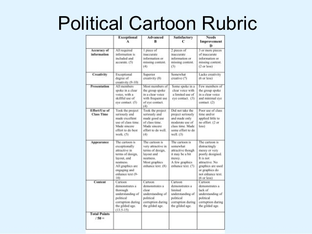 Politics in the gilded age 1 – Political Cartoon Analysis Worksheet