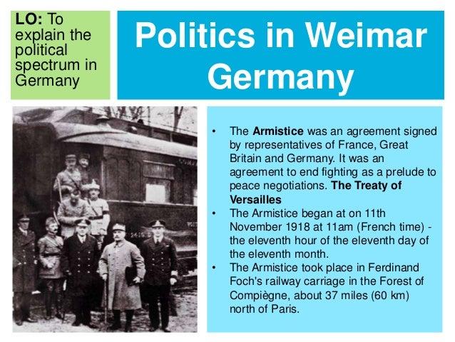 Weimar Political Parties