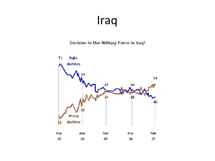 Iraq<br />